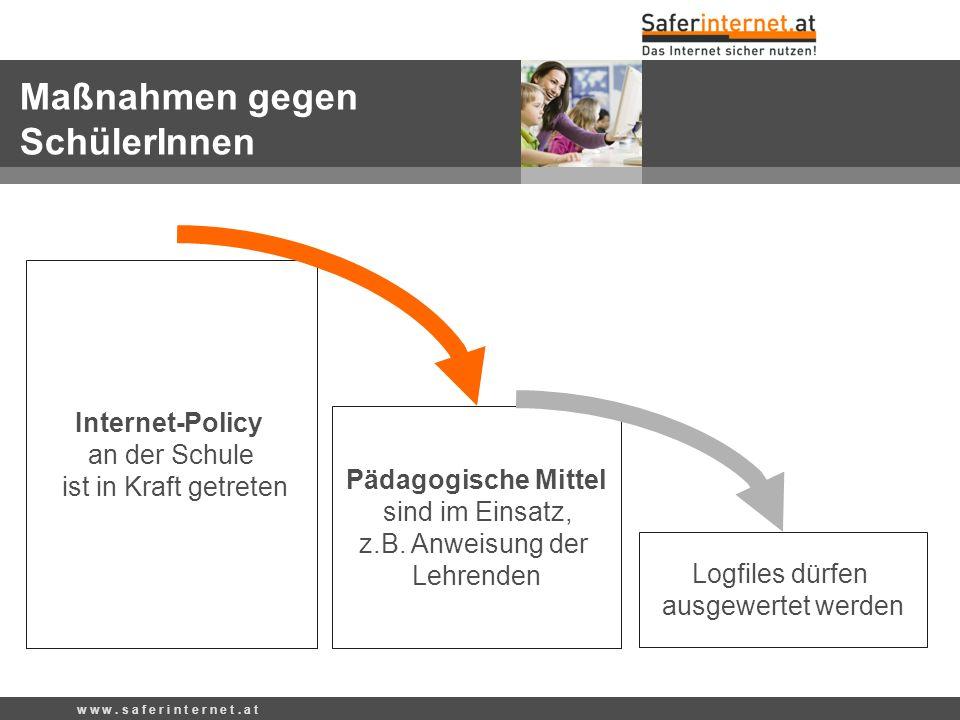 Internet-Policy an der Schule ist in Kraft getreten Pädagogische Mittel sind im Einsatz, z.B. Anweisung der Lehrenden Logfiles dürfen ausgewertet werd