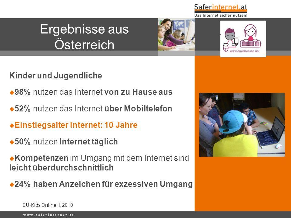 w w w. s a f e r i n t e r n e t. a t Ergebnisse aus Österreich EU-Kids Online II, 2010 Kinder und Jugendliche 98% nutzen das Internet von zu Hause au