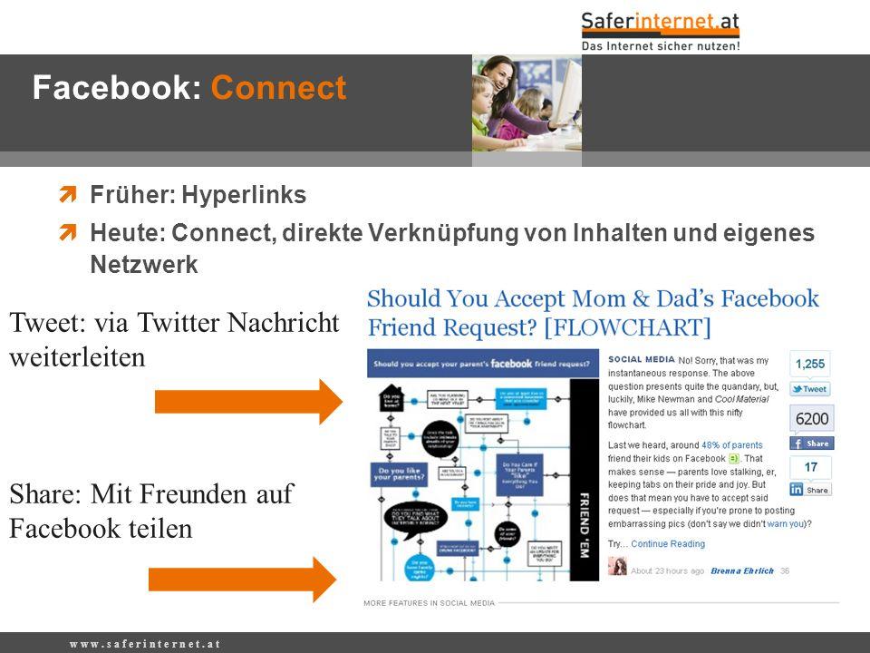 Früher: Hyperlinks Heute: Connect, direkte Verknüpfung von Inhalten und eigenes Netzwerk w w w. s a f e r i n t e r n e t. a t Facebook: Connect Tweet