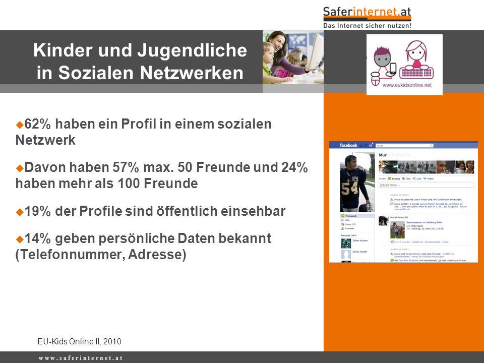 w w w. s a f e r i n t e r n e t. a t Kinder und Jugendliche in Sozialen Netzwerken EU-Kids Online II, 2010 62% haben ein Profil in einem sozialen Net