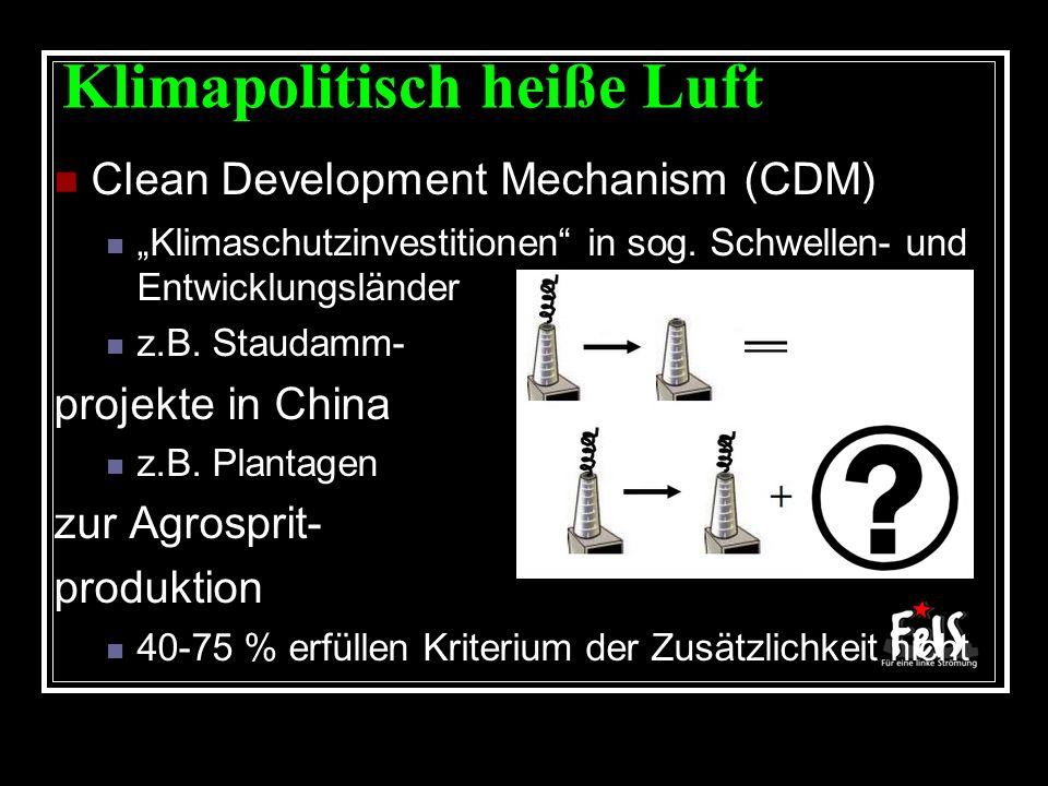 Klimapolitisch heiße Luft Clean Development Mechanism (CDM) Klimaschutzinvestitionen in sog.