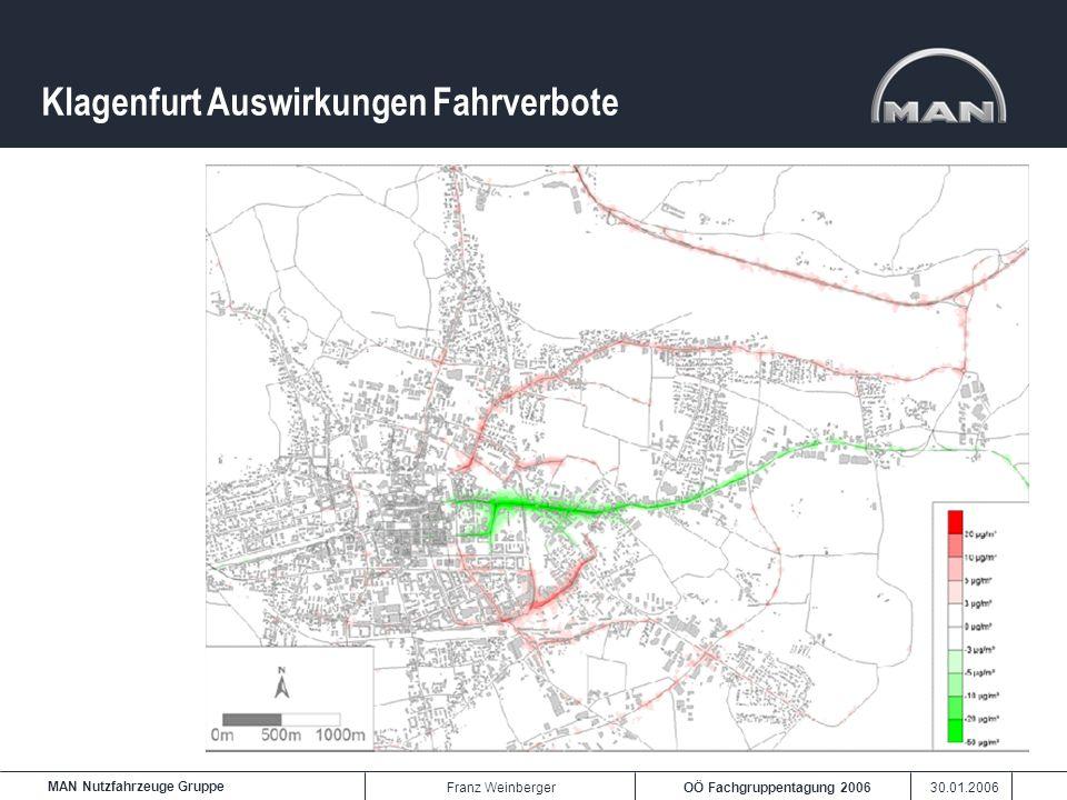 OÖ Fachgruppentagung 2006 30.01.2006 MAN Nutzfahrzeuge Gruppe Franz Weinberger Klagenfurt Auswirkungen Fahrverbote