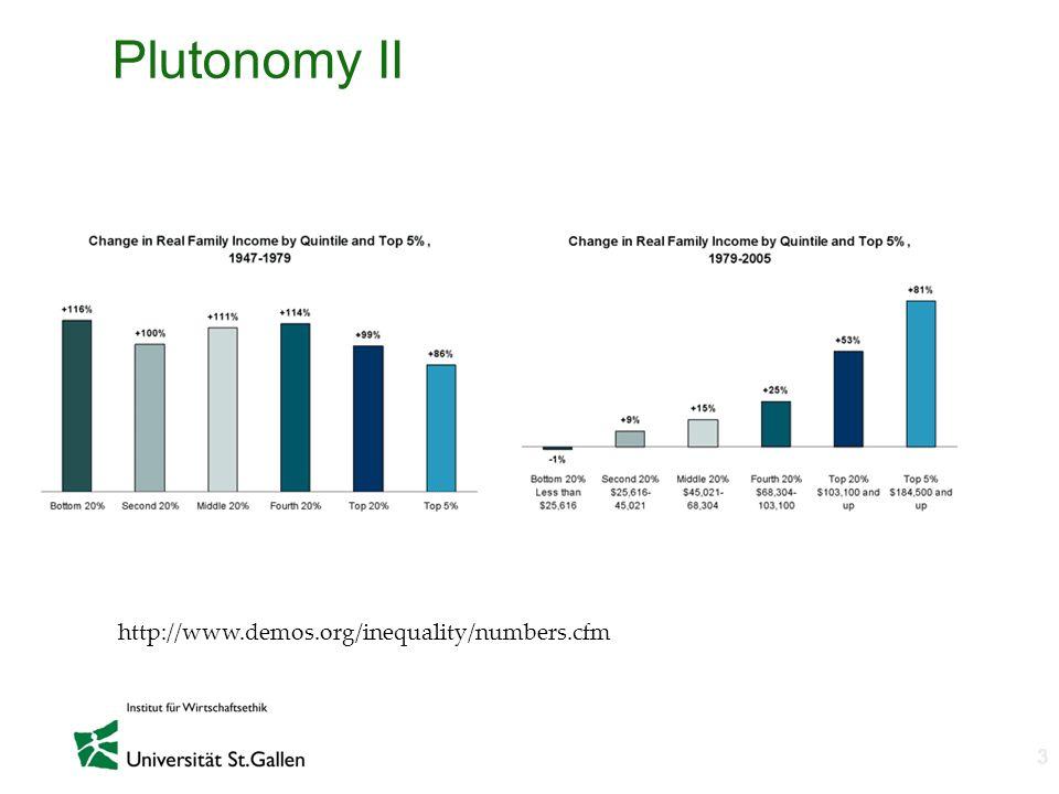 n 3 Plutonomy II http://www.demos.org/inequality/numbers.cfm