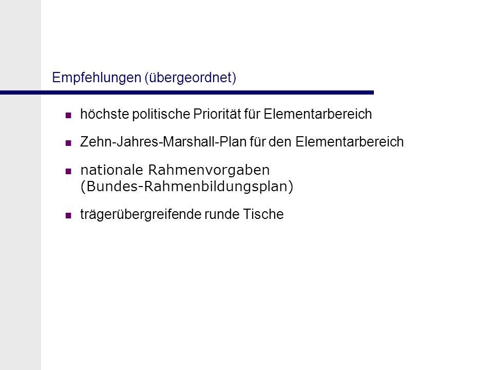 Empfehlungen (übergeordnet) höchste politische Priorität für Elementarbereich Zehn-Jahres-Marshall-Plan für den Elementarbereich nationale Rahmenvorga