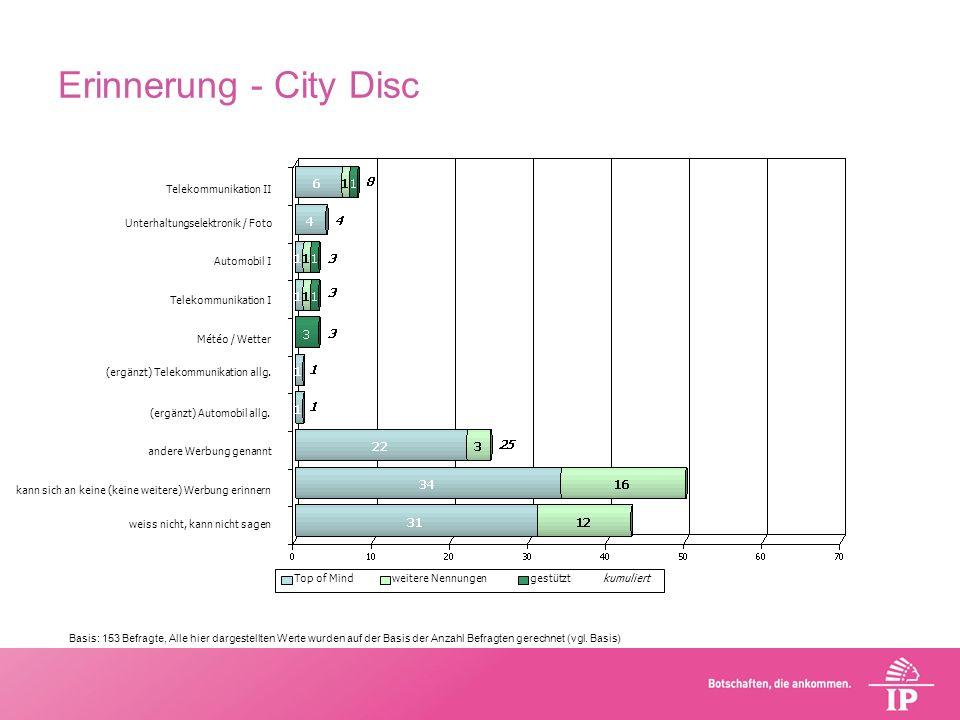 Erinnerung - City Disc kann sich an keine (keine weitere) Werbung erinnern (ergänzt) Telekommunikation allg. Telekommunikation II Automobil I Météo /