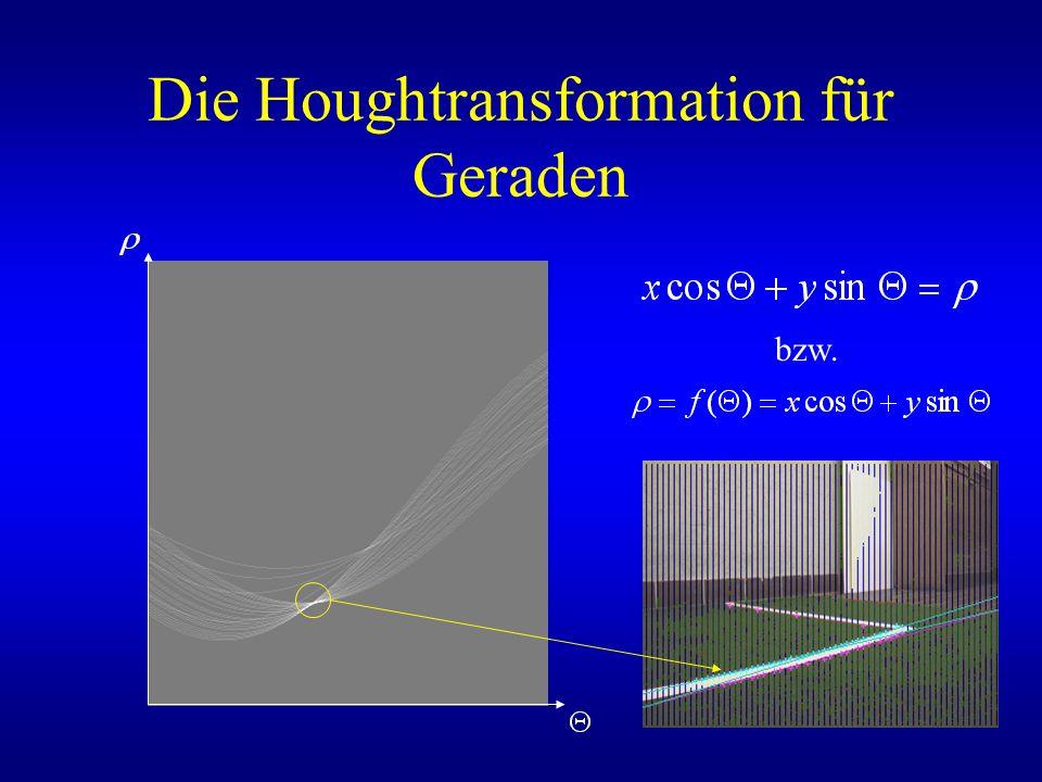 Die Houghtransformation für Geraden bzw.