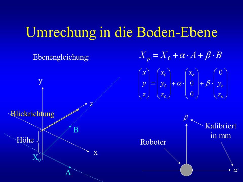 Umrechung in die Boden-Ebene Ebenengleichung: y x z Blickrichtung X0X0 A B Höhe Kalibriert in mm Roboter