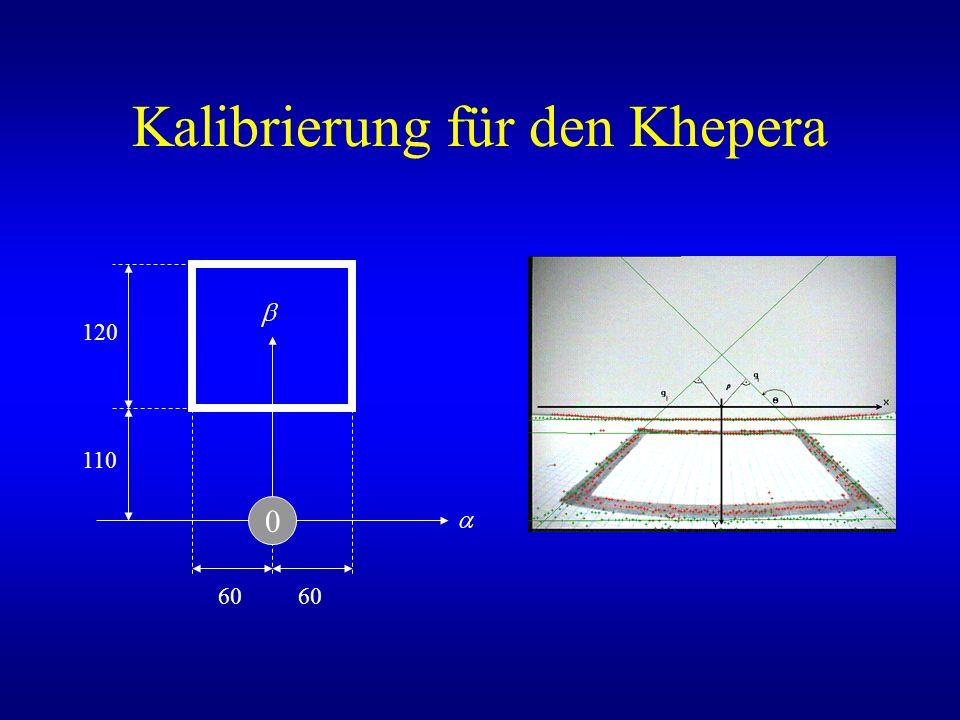Kalibrierung für den Khepera 0 60 110 120