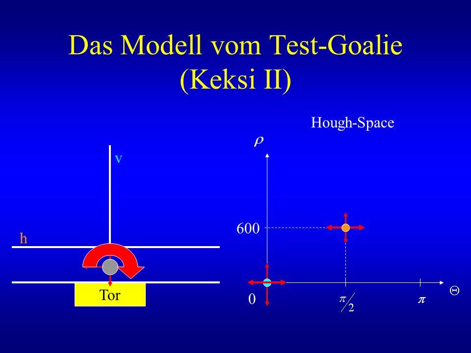 Das Modell vom Test-Goalie (Keksi II) Tor Hough-Space h v 0 600