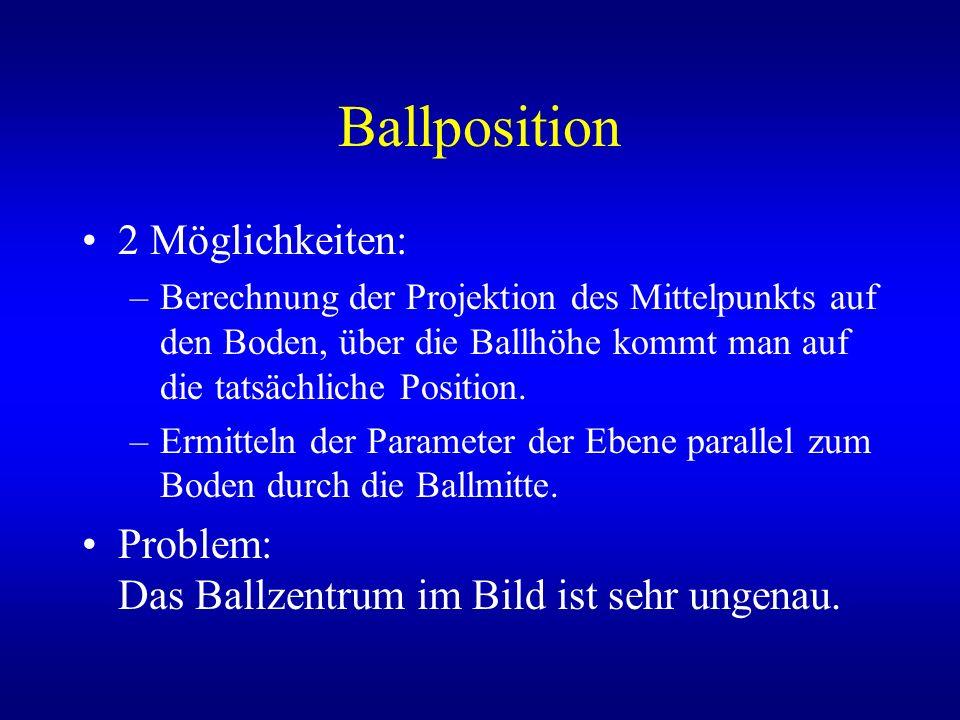 Ballposition 2 Möglichkeiten: –Berechnung der Projektion des Mittelpunkts auf den Boden, über die Ballhöhe kommt man auf die tatsächliche Position.