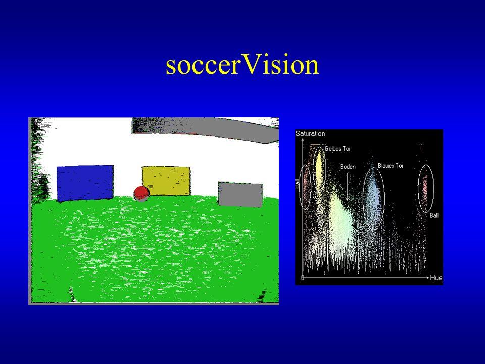 Mängel Kein Bestimmung der Ballposition im Spielfeld.