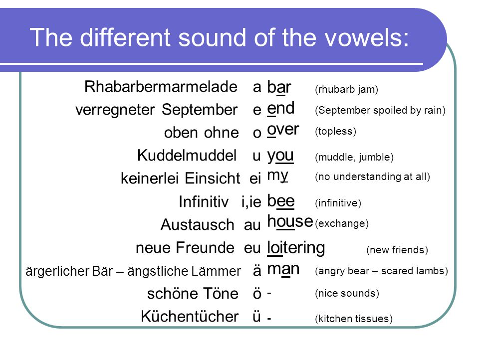 The different sound of the vowels: Rhabarbermarmelade a verregneter September e oben ohne o Kuddelmuddel u keinerlei Einsicht ei Infinitiv i,ie Austau