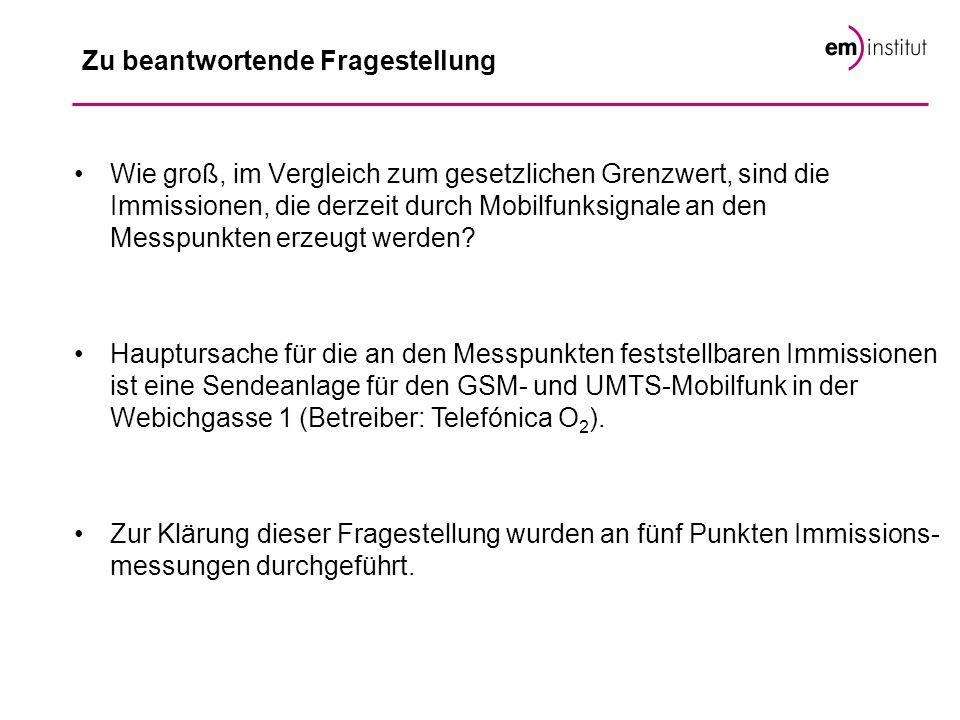 Gewählte Messpunkte MP 3 11,32 % Standort 1 Standort 2 MP 2 16,44 % MP 1 11,82 % MP 4 7,85 % MP 5 0,36 % DOK© Landesamt für Vermessung und Geoinformation Bayern, Nr.