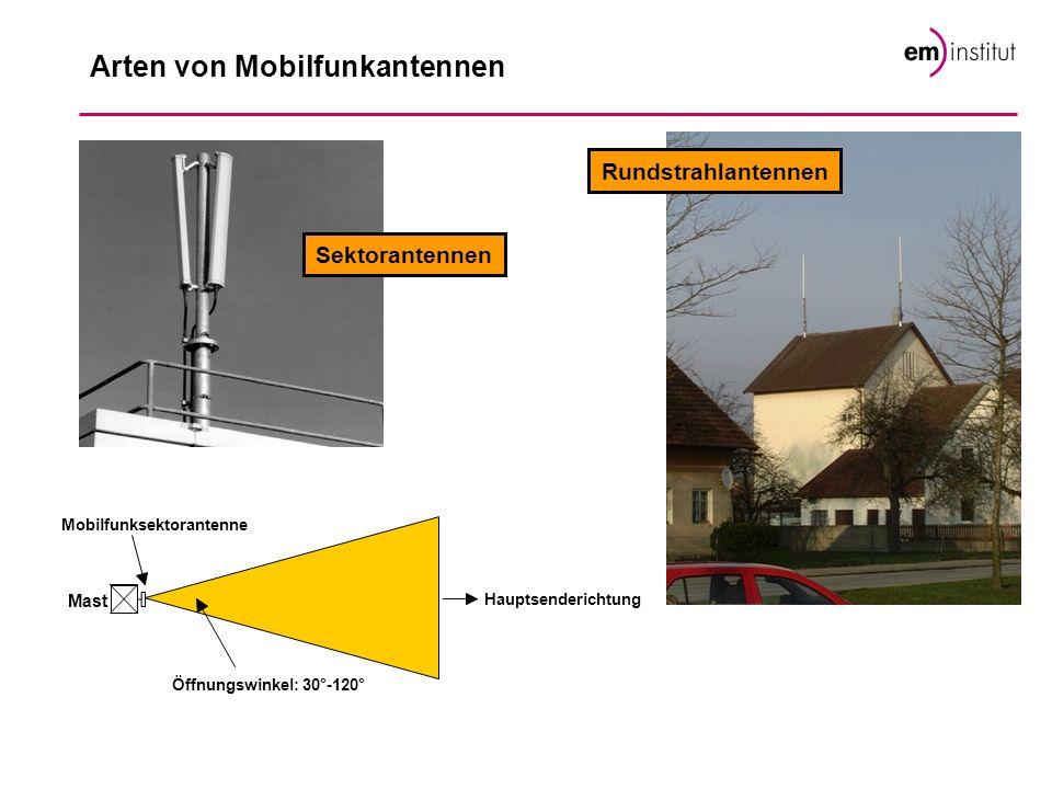 Arten von Mobilfunkantennen Sektorantennen Rundstrahlantennen Mobilfunksektorantenne Mast Öffnungswinkel: 30°-120° Hauptsenderichtung