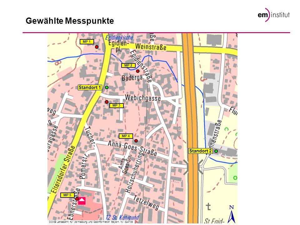 Gewählte Messpunkte MP 3 Standort 1 Standort 2 MP 2 MP 1 MP 4 MP 5 DOK© Landesamt für Vermessung und Geoinformation Bayern, Nr. 3247/08