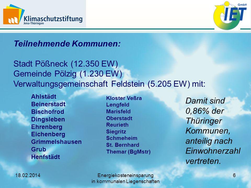 18.02.2014Energiekosteneinsparung in kommunalen Liegenschaften 17 Arbeitsschritt (2): Analyse ausgewählter Gebäude
