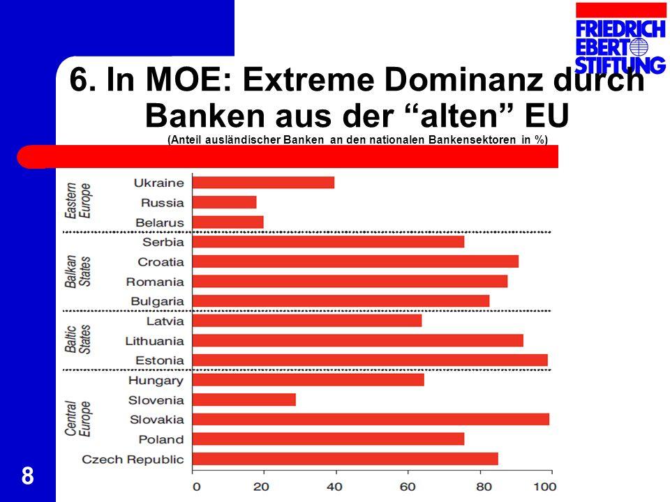 8 6. In MOE: Extreme Dominanz durch Banken aus der alten EU (Anteil ausländischer Banken an den nationalen Bankensektoren in %)