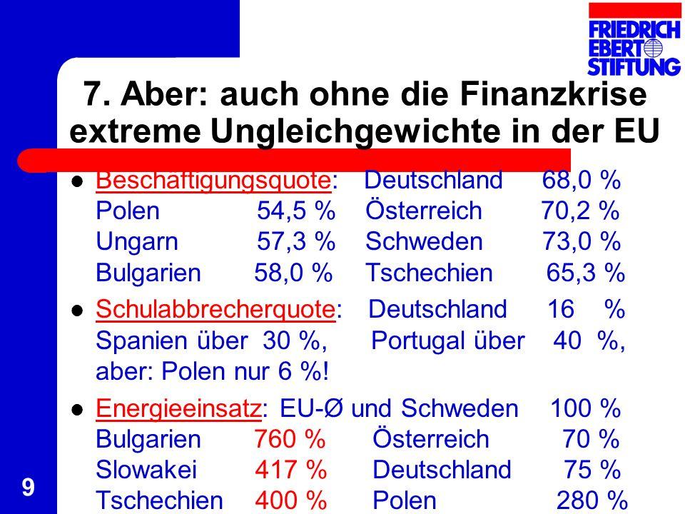 9 7. Aber: auch ohne die Finanzkrise extreme Ungleichgewichte in der EU Beschäftigungsquote: Deutschland 68,0 % Polen 54,5 % Österreich 70,2 % Ungarn