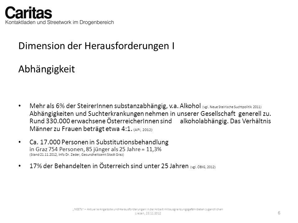 Dimension der Herausforderungen I Abhängigkeit Mehr als 6% der SteirerInnen substanzabhängig, v.a. Alkohol (vgl. Neue Steirische Suchtpolitik 2011) Ab