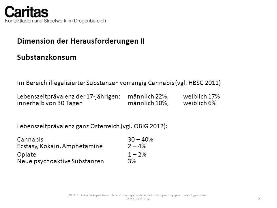 Dimension der Herausforderungen II Substanzkonsum Im Bereich illegalisierter Substanzen vorrangig Cannabis (vgl. HBSC 2011) Lebenszeitprävalenz der 17