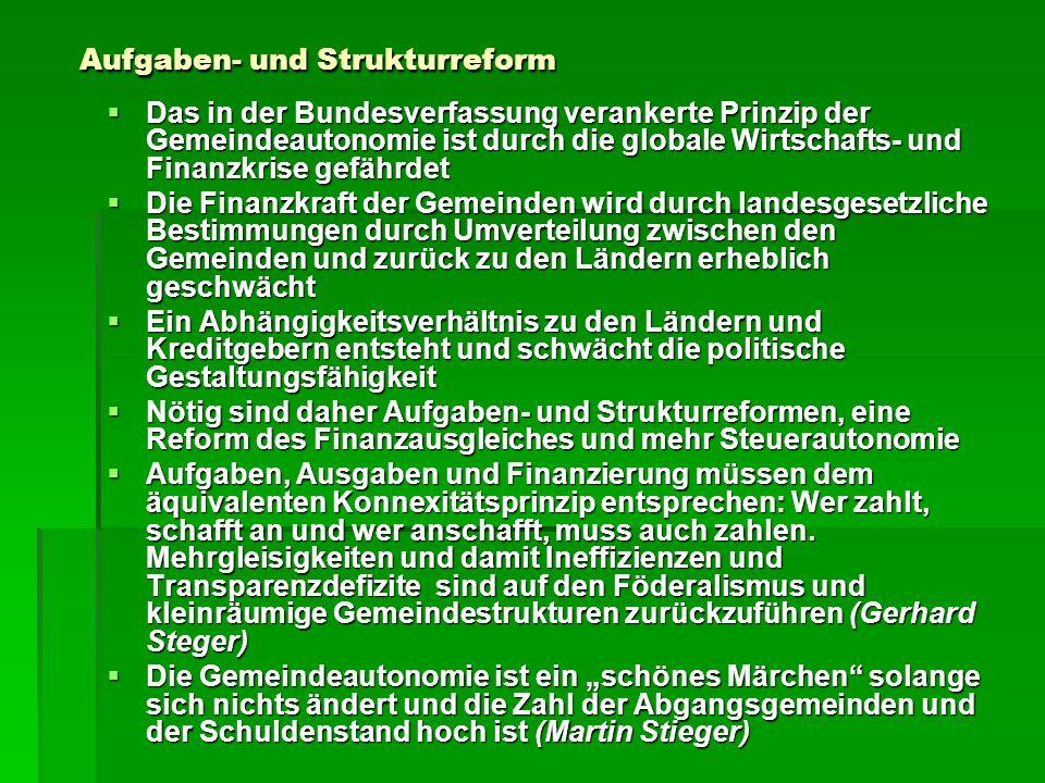 Aufgaben- und Strukturreform Aufgaben- und Strukturreform Das in der Bundesverfassung verankerte Prinzip der Gemeindeautonomie ist durch die globale W
