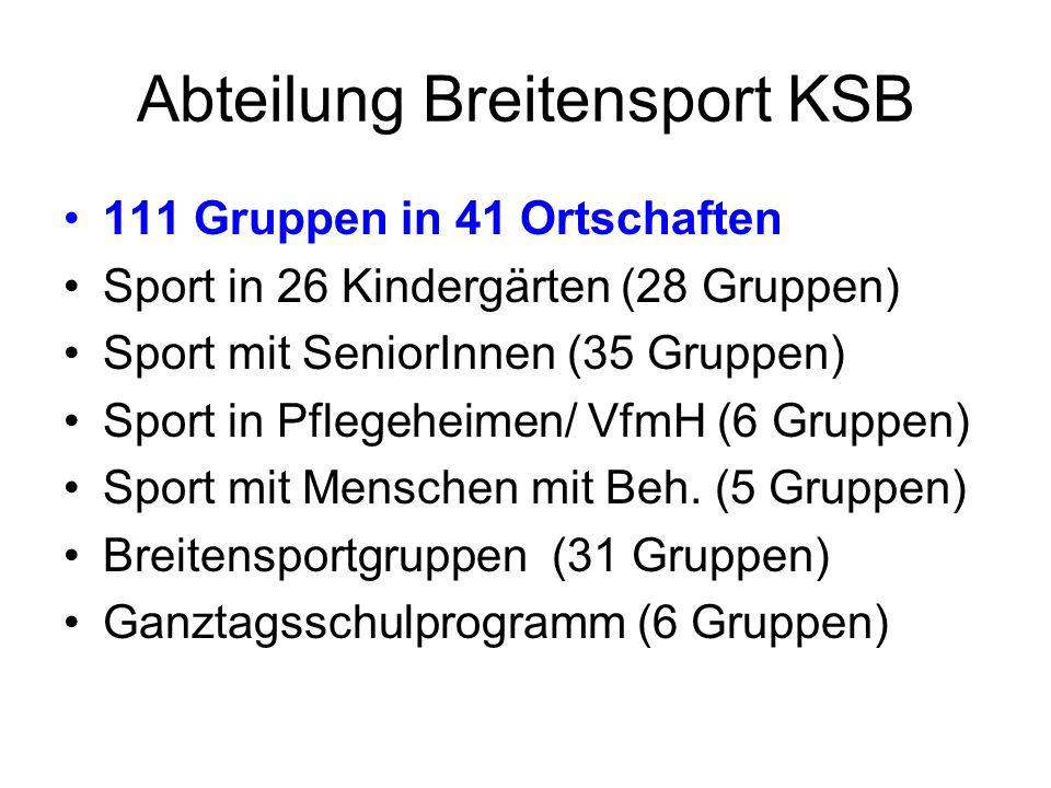 Abteilung Breitensport KSB 111 Gruppen in 41 Ortschaften Sport in 26 Kindergärten (28 Gruppen) Sport mit SeniorInnen (35 Gruppen) Sport in Pflegeheime