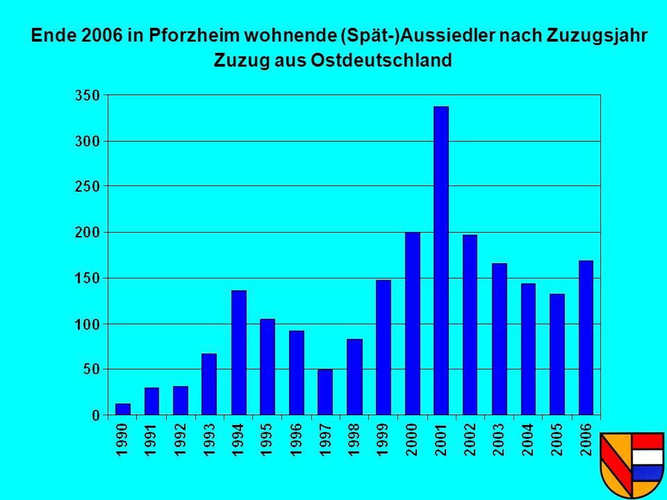Ende 2006 in Pforzheim wohnende (Spät-)Aussiedler nach Zuzugsjahr Zuzug aus Ostdeutschland