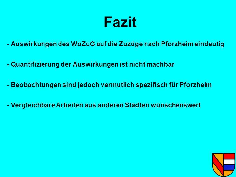 Fazit - Auswirkungen des WoZuG auf die Zuzüge nach Pforzheim eindeutig - Quantifizierung der Auswirkungen ist nicht machbar - Beobachtungen sind jedoc