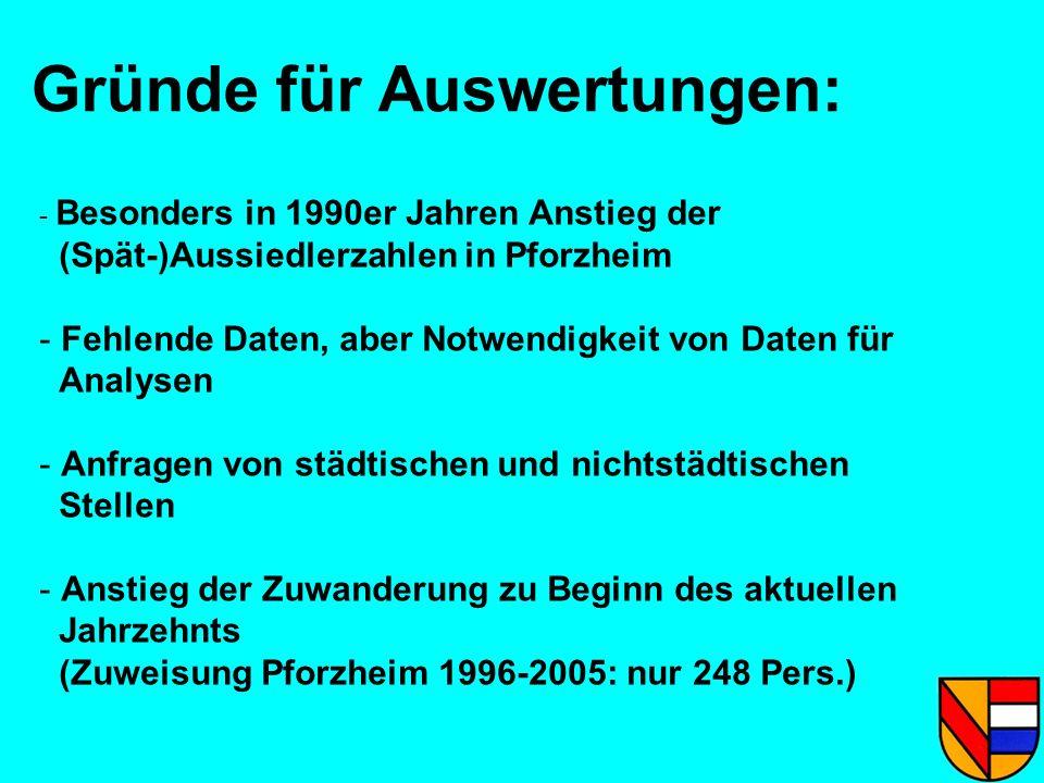 Gründe für Auswertungen: - Besonders in 1990er Jahren Anstieg der (Spät-)Aussiedlerzahlen in Pforzheim - Fehlende Daten, aber Notwendigkeit von Daten