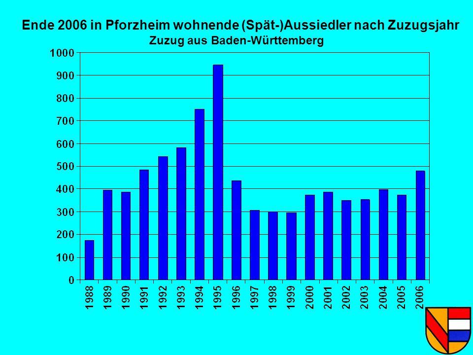 Zuzug aus Baden-Württemberg