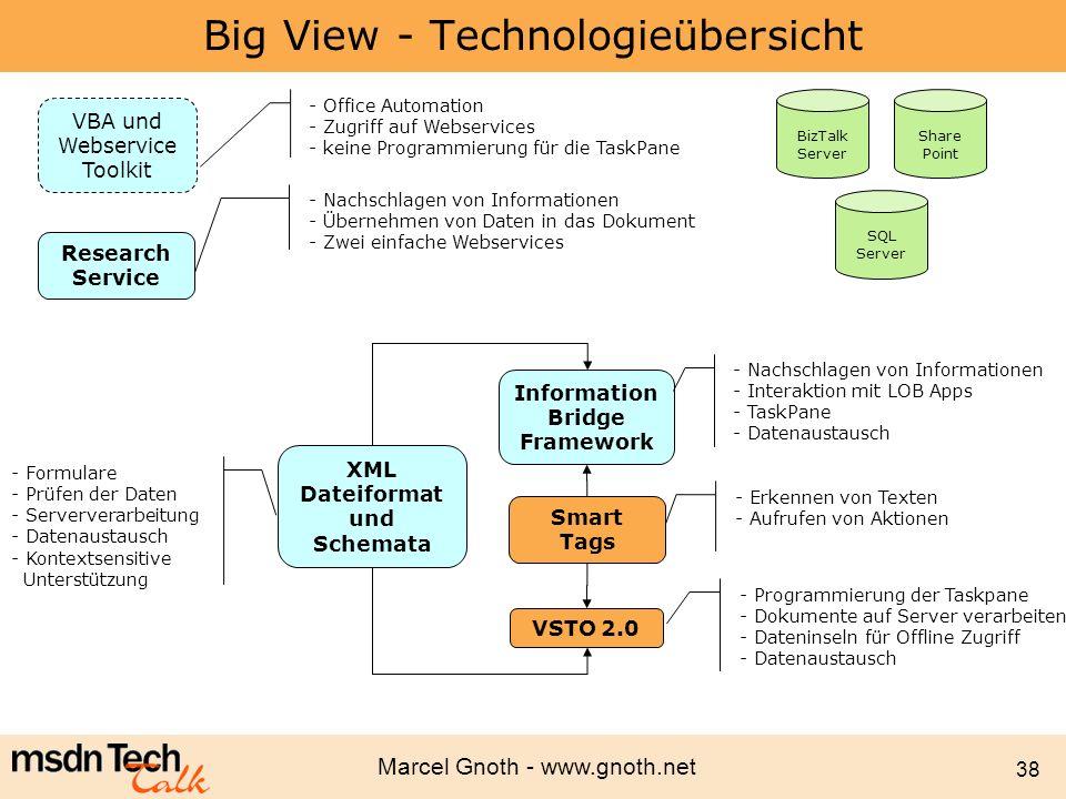 Marcel Gnoth - www.gnoth.net 38 Big View - Technologieübersicht XML Dateiformat und Schemata Smart Tags Research Service - Formulare - Prüfen der Date