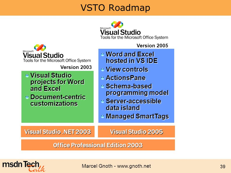 Marcel Gnoth - www.gnoth.net 39 VSTO Roadmap Office Professional Edition 2003 Visual Studio projects for Word and Excel Document-centric customizations Version 2003 Version 2005 Visual Studio.NET 2003 Visual Studio 2005 Word and Excel hosted in VS IDE View controls ActionsPane Schema-based programming model Server-accessible data island Managed SmartTags