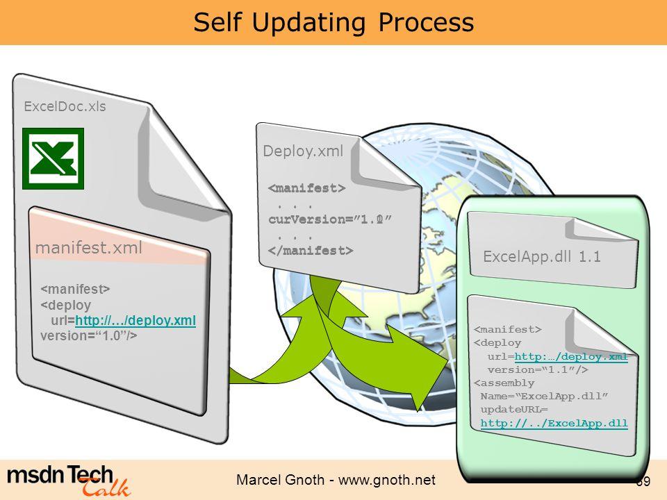 Marcel Gnoth - www.gnoth.net 69 Self Updating Process ExcelDoc.xls manifest.xml <deploy url=http://…/deploy.xmlhttp://…/deploy.xml version=1.0/>... cu