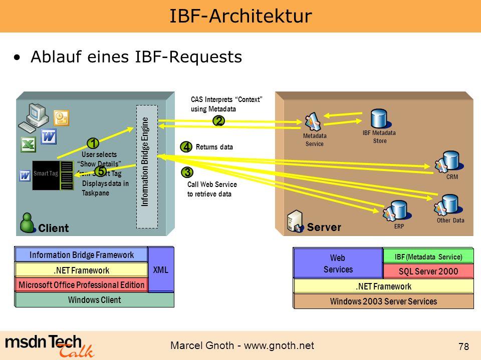 Marcel Gnoth - www.gnoth.net 78 IBF-Architektur Ablauf eines IBF-Requests Windows 2003 Server Services.NET Framework IBF Metadata Store SQL Server 200