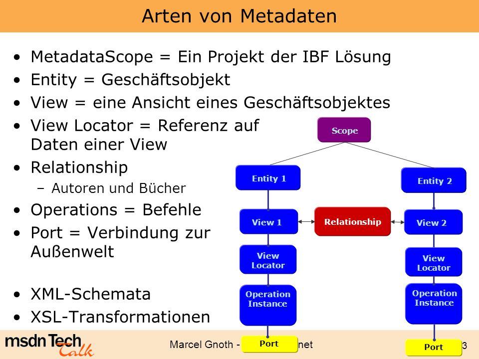 Marcel Gnoth - www.gnoth.net 93 Arten von Metadaten MetadataScope = Ein Projekt der IBF Lösung Entity = Geschäftsobjekt View = eine Ansicht eines Gesc
