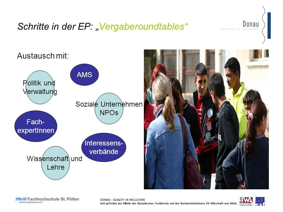 Schritte in der EP: Vergaberoundtables Austausch mit: Politik und Verwaltung Soziale Unternehmen NPOs Wissenschaft und Lehre AMS Interessens- verbände Fach- expertInnen