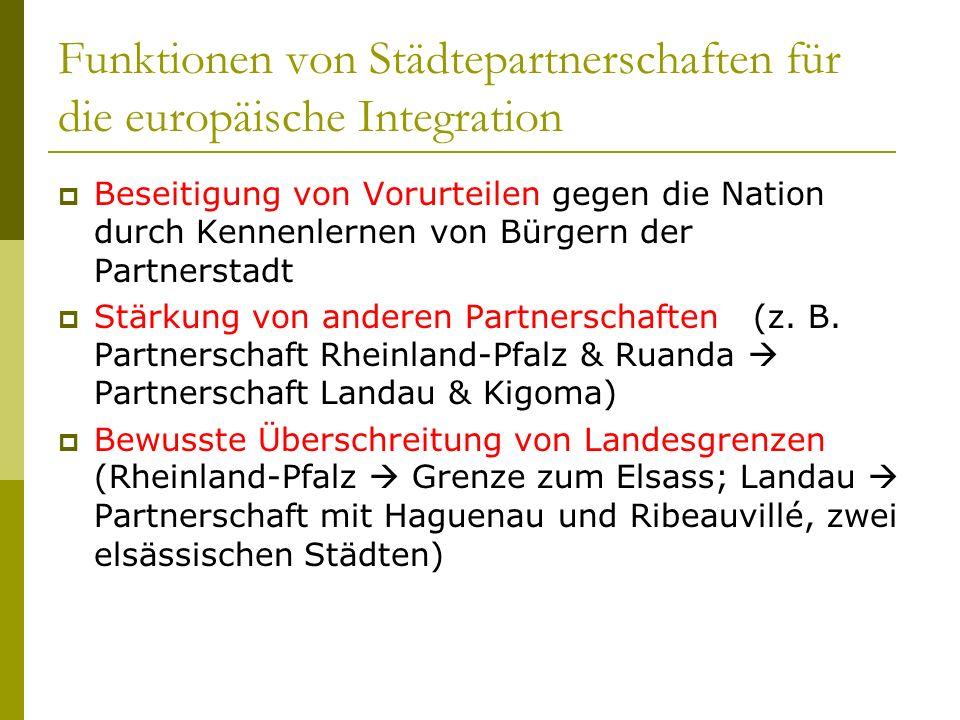 Funktionen von Städtepartnerschaften für die europäische Integration Beseitigung von Vorurteilen gegen die Nation durch Kennenlernen von Bürgern der P