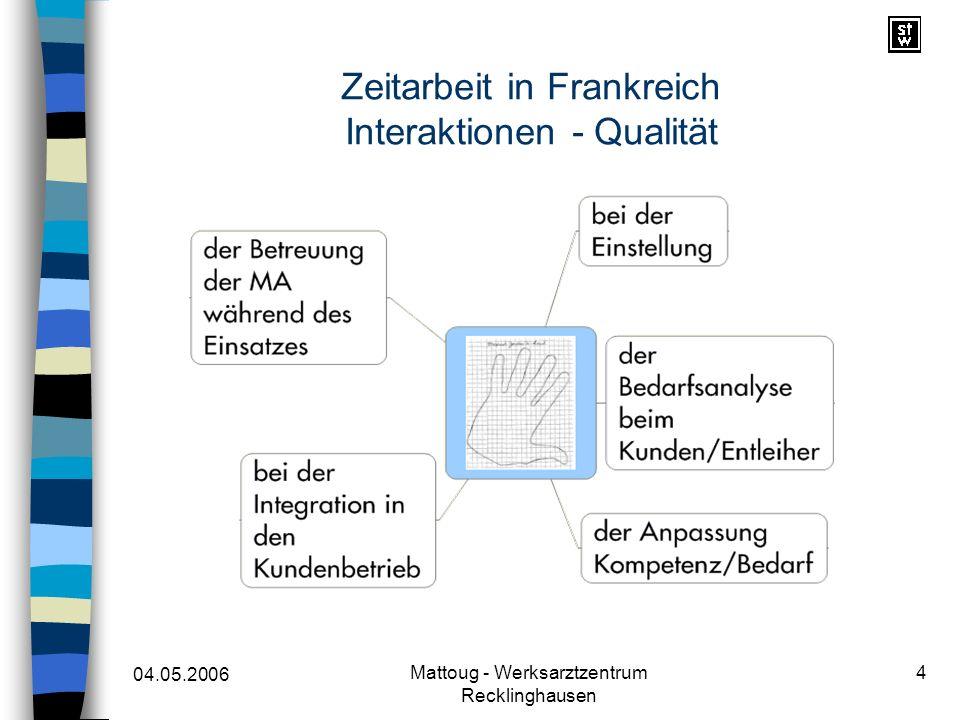 04.05.2006 Mattoug - Werksarztzentrum Recklinghausen 15 Gesundheit und Pflege Zeitarbeit in Frankreich 5.700 Zeit-MA im Gesundheitsbereich (- 3,1%) im 2.