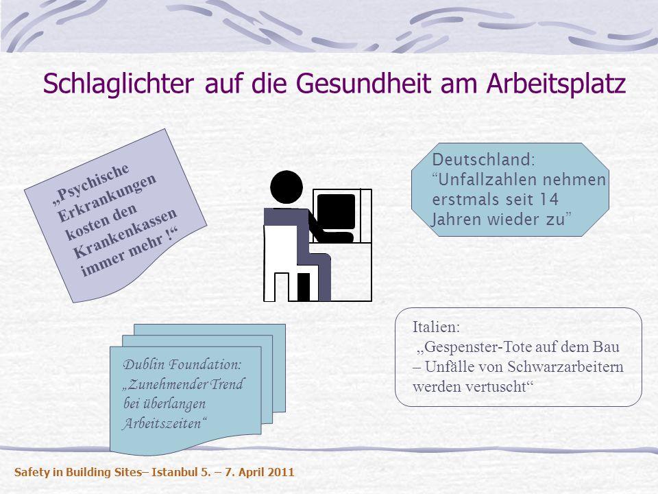 Schlaglichter auf die Gesundheit am Arbeitsplatz Deutschland: Unfallzahlen nehmen erstmals seit 14 Jahren wieder zu Psychische Erkrankungen kosten den