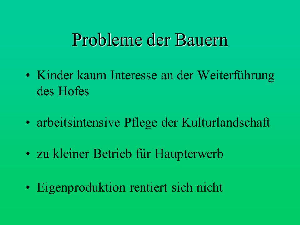 Unsere Lösungsvorschläge Urlaub am Themenhof (Reiterhof, Radlhof...) Bauernladen, Bauernmarkt, Bauernkirtag Zusammenarbeit der Bauern u.