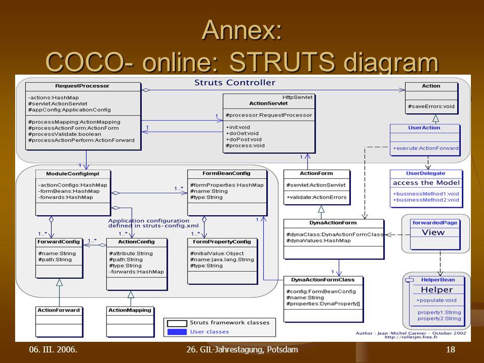 06. III. 2006.26. GIL-Jahrestagung, Potsdam18 Annex: COCO- online: STRUTS diagram