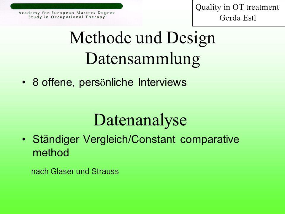 Methode und Design Datensammlung 8 offene, pers ö nliche Interviews Datenanalyse Ständiger Vergleich/Constant comparative method nach Glaser und Strau