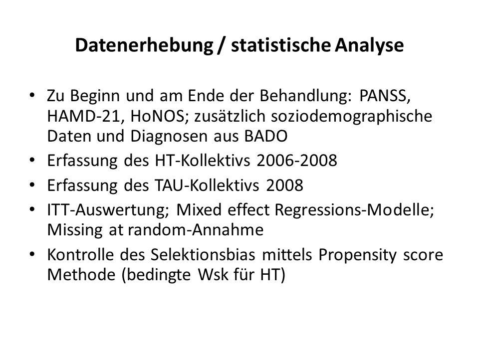 Datenerhebung / statistische Analyse Zu Beginn und am Ende der Behandlung: PANSS, HAMD-21, HoNOS; zusätzlich soziodemographische Daten und Diagnosen a