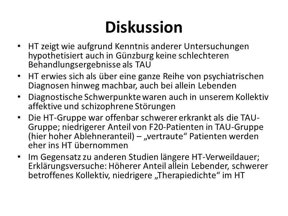 Diskussion HT zeigt wie aufgrund Kenntnis anderer Untersuchungen hypothetisiert auch in Günzburg keine schlechteren Behandlungsergebnisse als TAU HT e