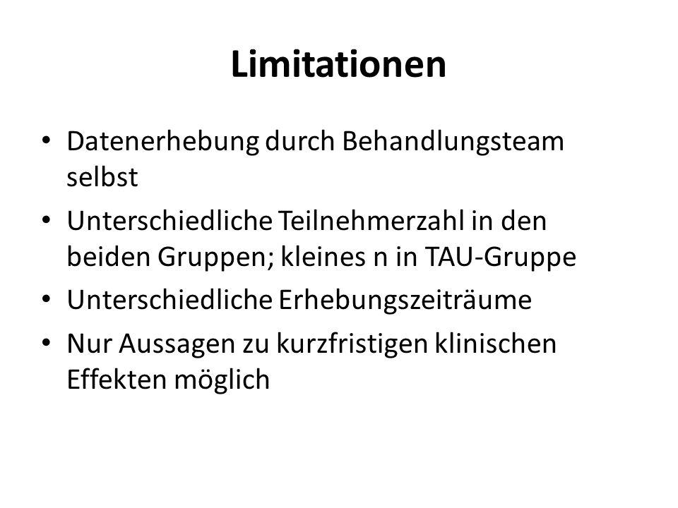 Limitationen Datenerhebung durch Behandlungsteam selbst Unterschiedliche Teilnehmerzahl in den beiden Gruppen; kleines n in TAU-Gruppe Unterschiedlich