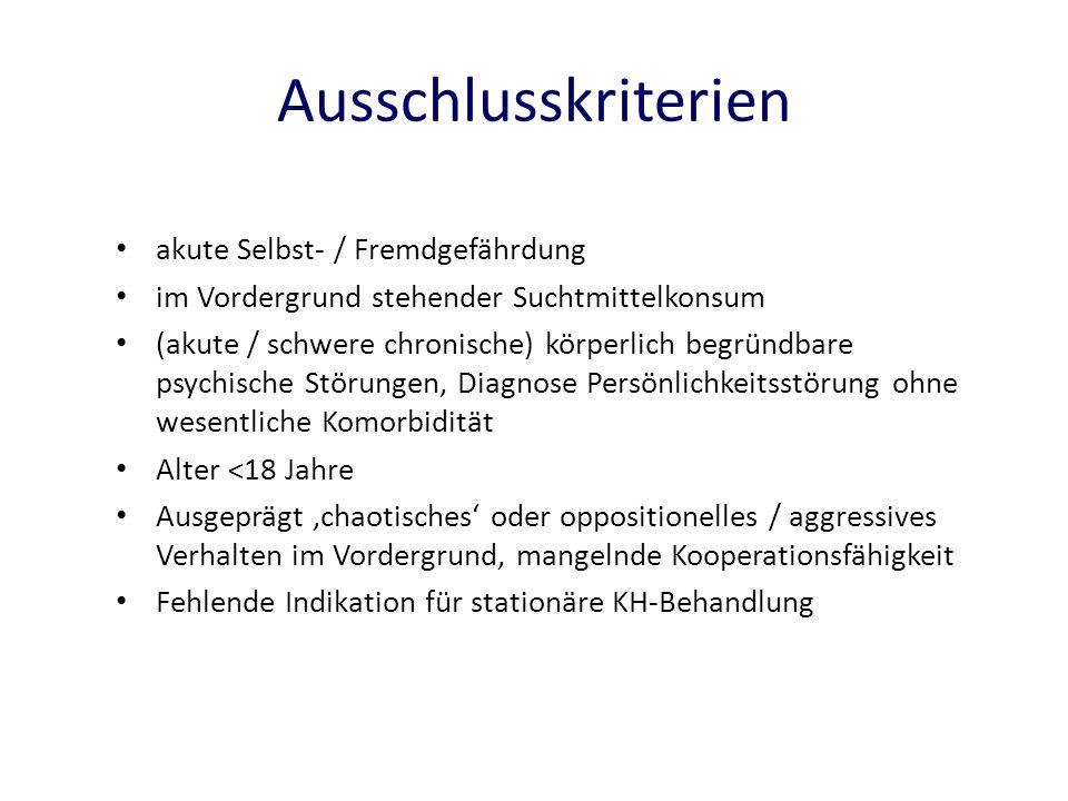 Ausschlusskriterien akute Selbst- / Fremdgefährdung im Vordergrund stehender Suchtmittelkonsum (akute / schwere chronische) körperlich begründbare psy