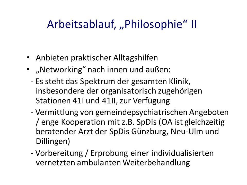 Arbeitsablauf, Philosophie II Anbieten praktischer Alltagshilfen Networking nach innen und außen: - Es steht das Spektrum der gesamten Klinik, insbeso