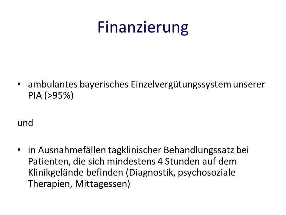 Finanzierung ambulantes bayerisches Einzelvergütungssystem unserer PIA (>95%) und in Ausnahmefällen tagklinischer Behandlungssatz bei Patienten, die s
