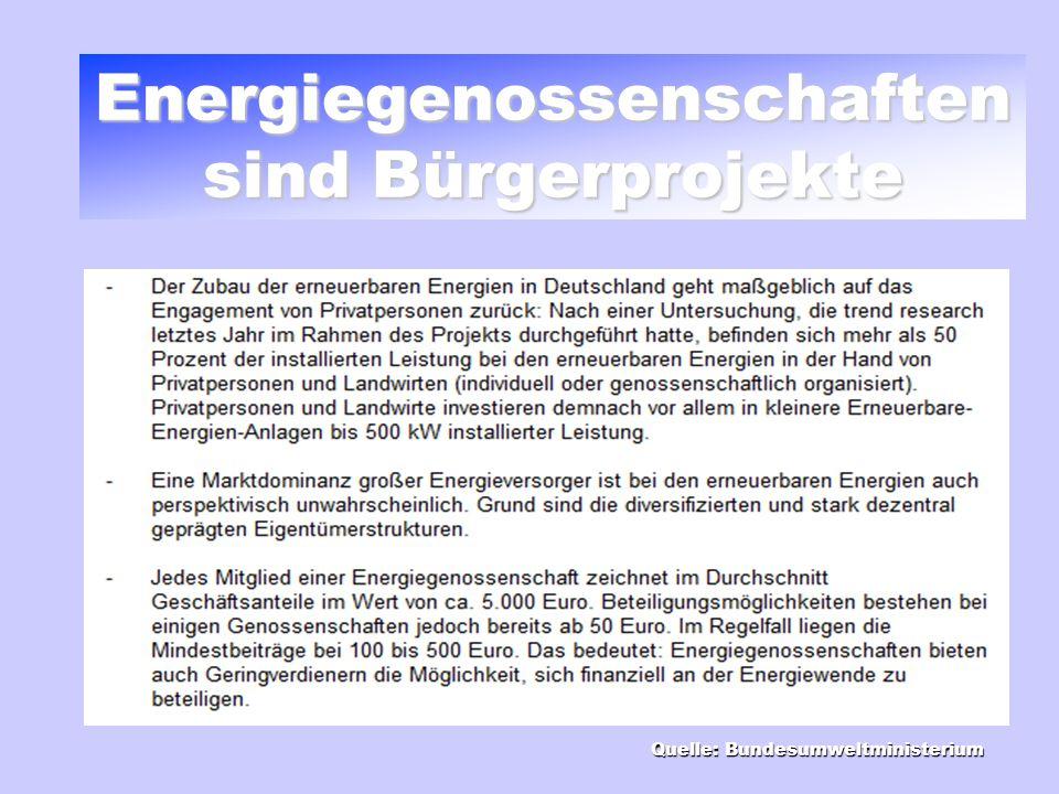 Energiegenossenschaften sind Bürgerprojekte Quelle: Bundesumweltministerium