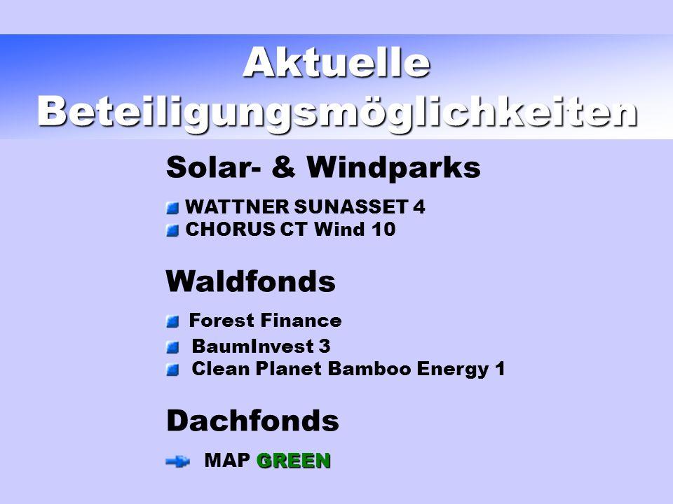 Solar- & Windparks WATTNER SUNASSET 4 CHORUS CT Wind 10 Waldfonds Forest Finance BaumInvest 3 Clean Planet Bamboo Energy 1 Dachfonds GREEN MAP GREEN Aktuelle Beteiligungsmöglichkeiten